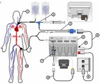 Сердечный выброс (термодиллюция) для монитора пациента UTAS