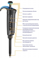 Дозатор ДПОП-1-2-20 мкл, автоклавуємий