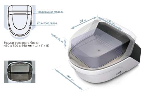 Рентгенофлуоресцентний спектрометр EDX-7000/8000